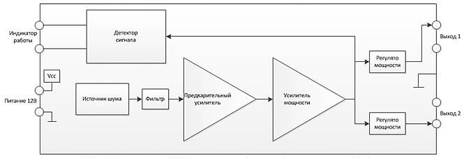 """Генератор вибрационного шума """"ГНШ-3С"""", схема"""